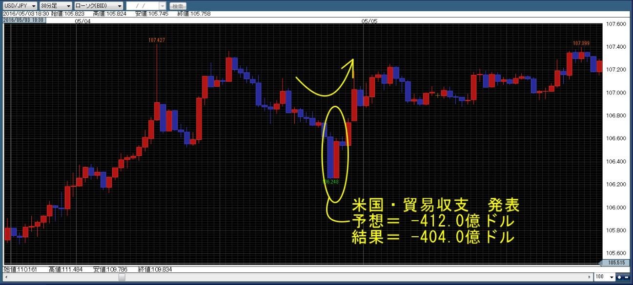 貿易収支1
